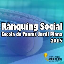 ranquing social